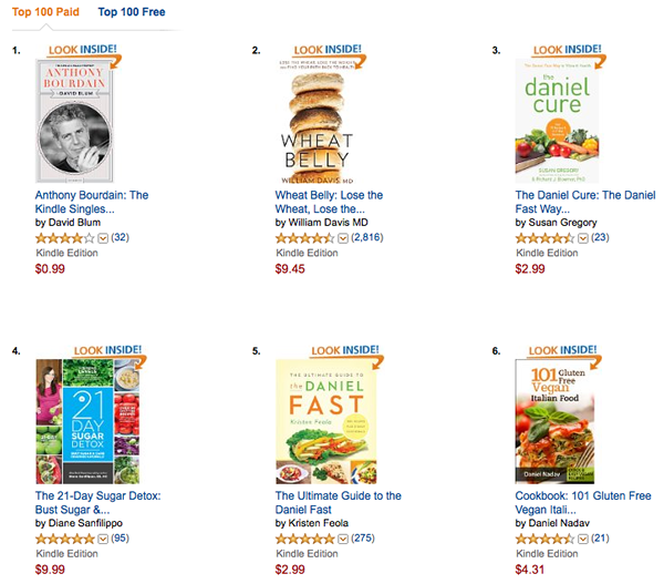 best kindle cookbooks list