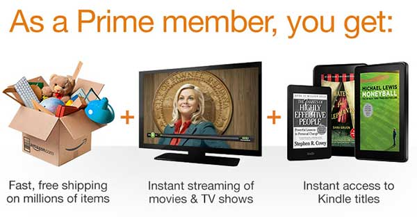 Benefits of Amazon Prime and How to get it for Free?