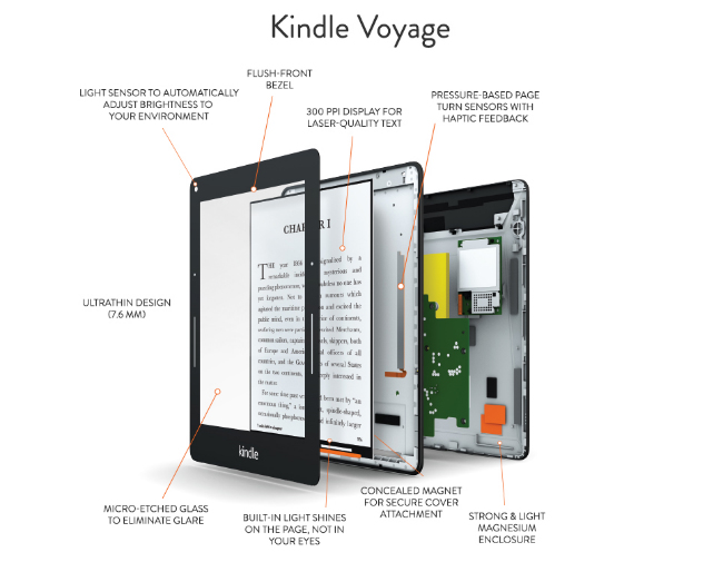 Kindle Voyage Innovation Inside