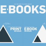 Ebook Revenue is only 8 Billion
