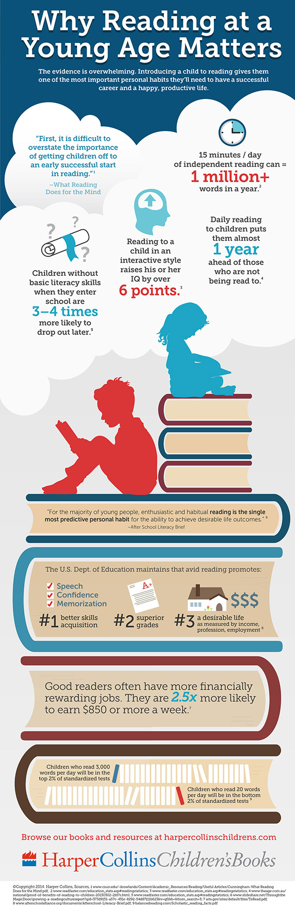 Why Reading Books for Kids is Good